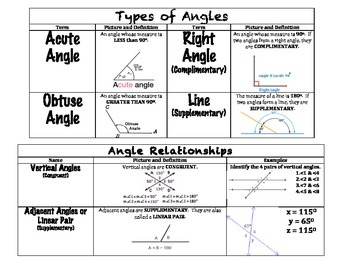 Angle Relationships (Parallel lines cut by a Transversal)