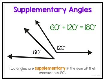 Angle Relationships Posters and Interactive Notebook INB Set
