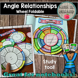 Angle Relationships Wheel Foldable (Parallel Lines and Transversal)