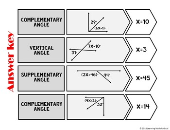 Angle Relationships and Solving Equations Cut and Paste Activity