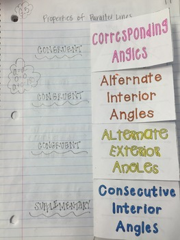 Angle Relationships from Parallel Lines