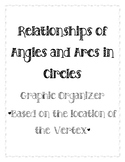 Angle Relationships in Circles Guide