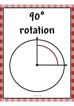 Angle Rotation Measurement Unit - geometry / rotate / degree