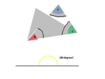 Angle Sum of Triangles with Animations