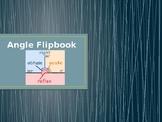 Angle Types