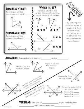 Angle Types Doodle Notes