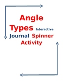 Angle Types Spinner