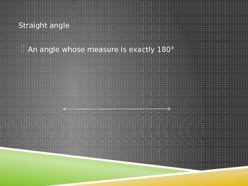 Angle Unit Vocabulary