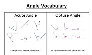 Angle Vocabulary Notes