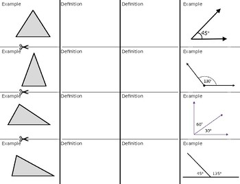 Angle and Triangle Definitions Notes