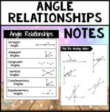 Angle relationship notes