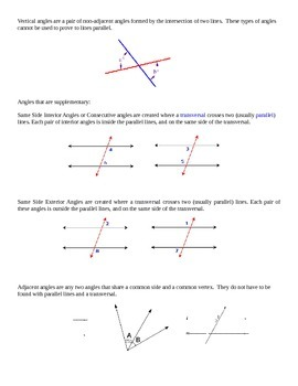 Angle relationships intro