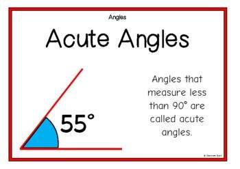 Angles