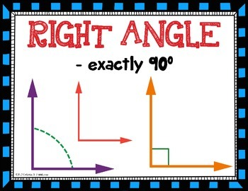 Classifying Angles - Types of Angles