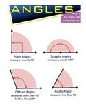 Angles Chart