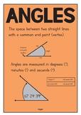 Angles Display