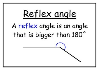 Angles Display Pack