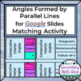 Angles Formed by Parallel Lines GOOGLE DRIVE Puzzle Activity
