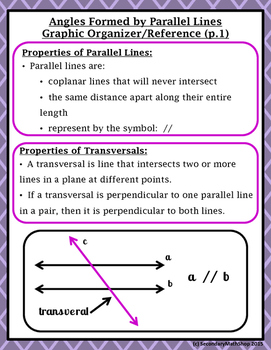 Parallel Lines - Angles Formed by Transversals Reference/Graphic Organizer