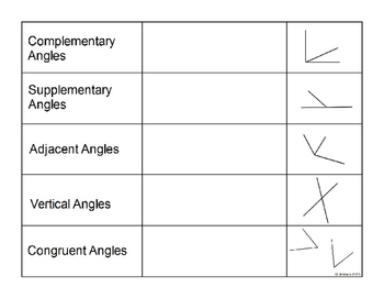 Angles Guided Notes