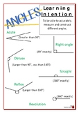 Angles - Learning Intention Poster