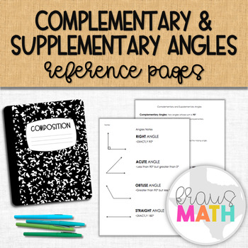 Angles Notes with Complementary and Supplementary