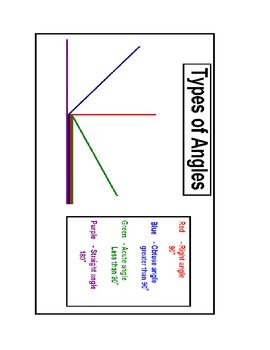 Angles -Obtuse, Acute, Right, and Straight Angles Common C