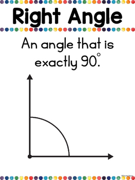 Angles Posters