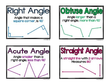 Image result for angles poster