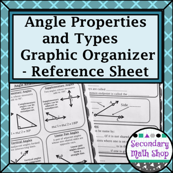 Angles -Properties, Classifications & Relationships Quick