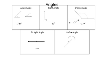 Angles Resource
