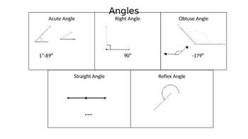 Angles Resource