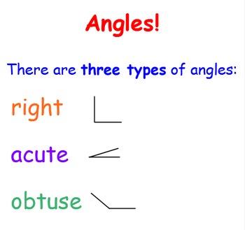 Angles SmartBoard Lesson, 3rd Grade
