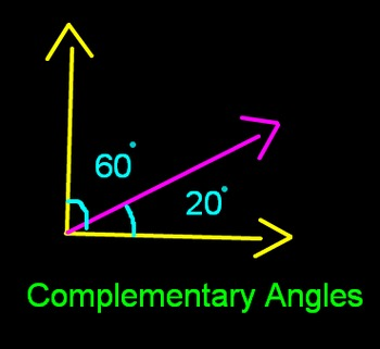 Angles-Supplementary & Complementary