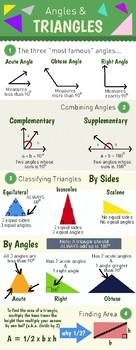 Angles & Triangles Anchor Chart