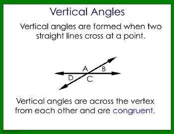 Angles Unit- Instructional Slides