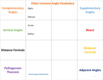 Angles Vocabulary Foldable 2