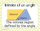 Angles Vocabulary Word Wall Engage NY Grade 4 Module 4 Focus Wall