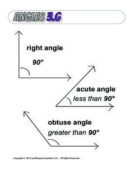Angles Wall Poster, 3.G.1