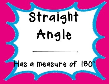 Angles and Angle Pairs Vocabulary Posters