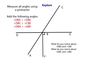 Angles and Lines