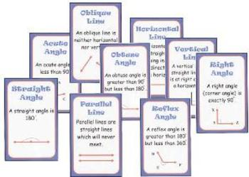 Angles and Lines Charts