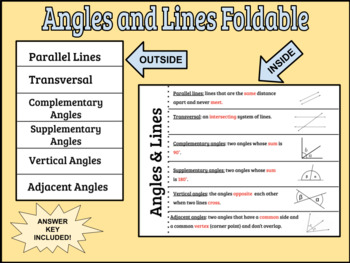 Angles and Lines Foldable