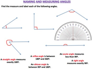 Angles and Polygons Digital Interactive Math Notebook