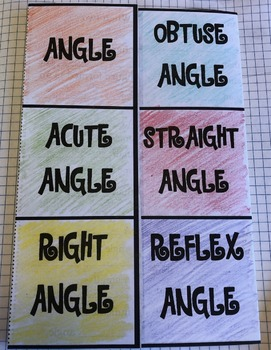 Angles foldable, Acute, Right, Obtuse, Straight and Reflex