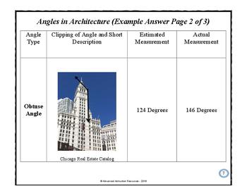 Angles in Architecture - Acute Obtuse Right Reflex Angles