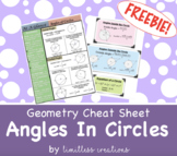 Angles in Circles At A Glance