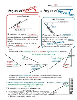 Angles of Elevation and Angles of Depression
