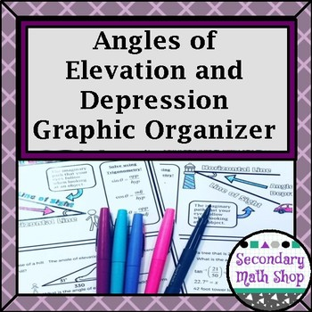 Angles of Elevation and Depression Notes Sheet/Graphic Organizer