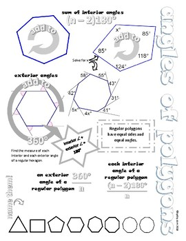 Angles of Polygons Doodle Notes